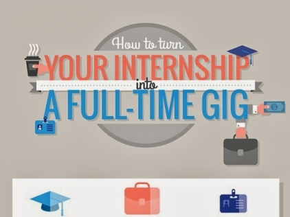 how-to-turn-your-internship-into-a-full-time-gig-infographic