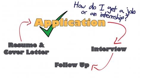 hiring-graphic-pt2